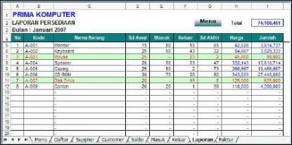Kelengkapan Sheet-Sheet Aplikasi Persediaan Stok Excel :