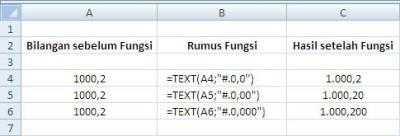 Format Text Bilangan02