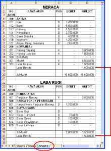 laporan keuangan 2 Tips Mudah dan Cepat Membuat Laporan Keuangan dengan Excel