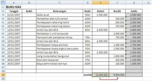 dengan Excel | Excel Software Ebook Program Komputer Akuntansi