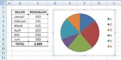 membuat grafik pie 07 Tips Membuat Grafik Pie Prosentasi