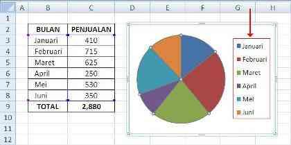 membuat grafik pie 11 Tips Membuat Grafik Pie Prosentasi