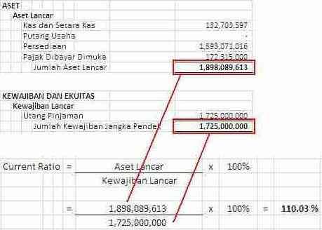 analisa_laporan_keuangan_04