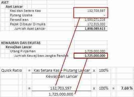 analisa_laporan_keuangan_05