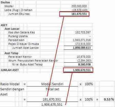 analisa_laporan_keuangan_07