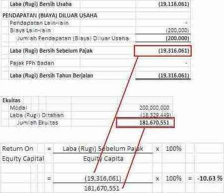 analisa_laporan_keuangan_08