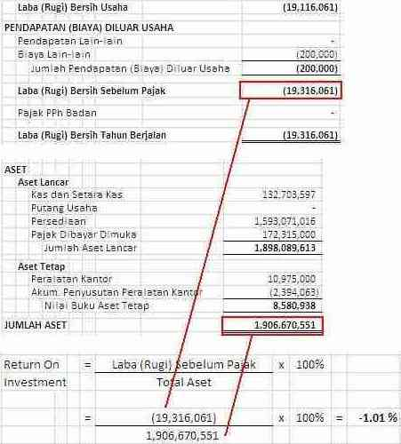 analisa_laporan_keuangan_09