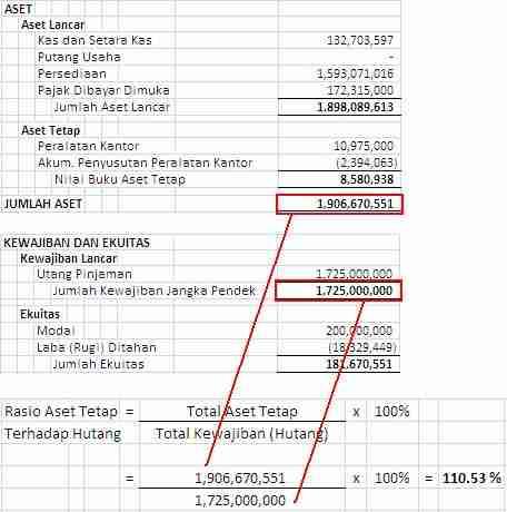 analisa_laporan_keuangan_10