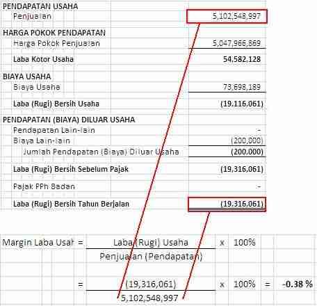 analisa_laporan_keuangan_11