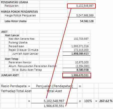 analisa_laporan_keuangan_12