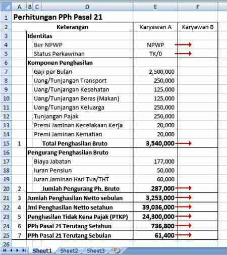 formula-pph-pasal-21_10